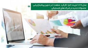 لجستیک و حملونقل-مدل AFFB ( مزیت-اجزا – کارکرد – منفعت ) در تدوین پیام بازاریابی محصولات جدید در شرکتهای لجستیکی