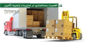 بستهبندی-اهمیت بستهبندی در مدیریت زنجیره تامین